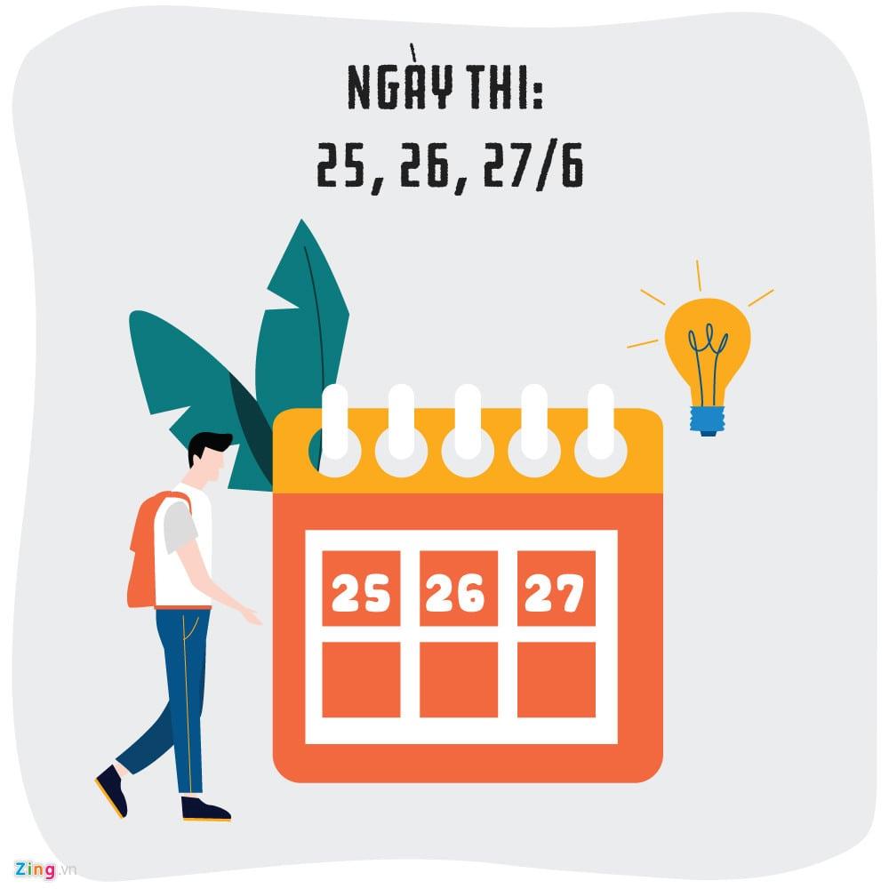 Cập nhật ngay thông tin về kỳ thi THPT Quốc gia