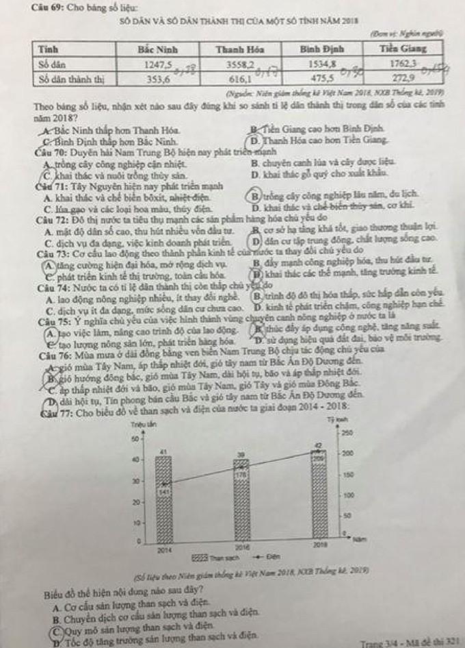 Đề thi và đáp án môn Địa lý thi tốt nghiệp THPT